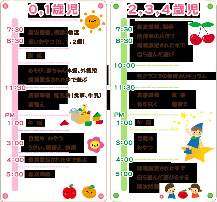 園の1日 社会福祉法人沖縄エン...
